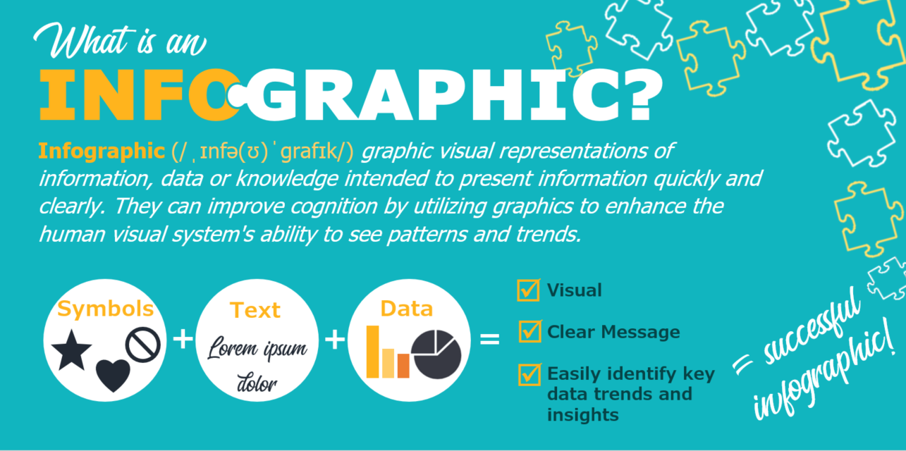 Presenting Information Visually: Infographics